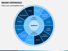 Brand Experience PPT Slide 10