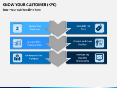 Know Your Customer (KYC) PPT Slide 2