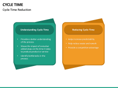 Cycle Time PPT Slide 17