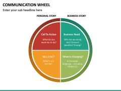Communication Wheel PPT Slide 20