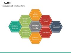 IT Audit PPT Slide 20
