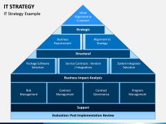 IT Strategy PPT Slide 2