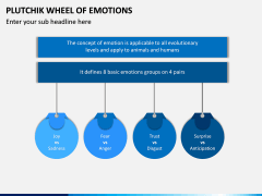 Plutchik Wheel of Emotions PPT Slide 9