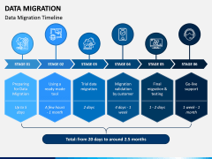 Data Migration PPT Slide 5