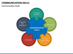 Communication Skills PPT Slide 25