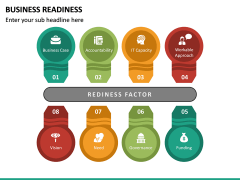Business Readiness PPT Slide 15