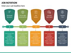 Job Rotation PPT Slide 30