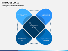 Virtuous Cycle PPT Slide 3