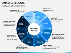 Employee Life Cycle PPT Slide 2