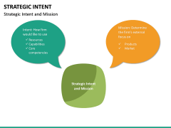 Strategic Intent PPT Slide 21
