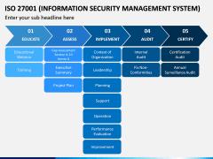 ISO 27001 PPT Slide 15