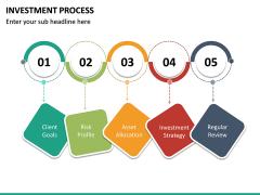 Investment Process PPT Slide 15