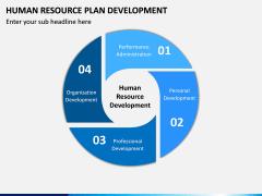 HR Plan Development PPT Slide 2