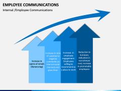 Employee Communications PPT Slide 3