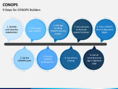 ConOps PPT Slide 5