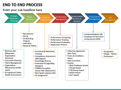 End to End Process PPT Slide 24