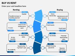 Buy Vs Rent PPT Slide 3