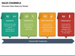 Sales Channels PPT Slide 24