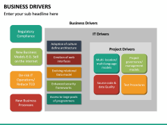 Business Drivers PPT Slide 26