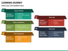 Learning Journey PPT Slide 21