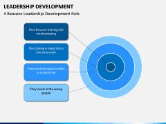 Leadership Development PPT Slide 14
