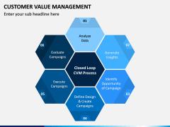 Customer Value Management PPT Slide 8