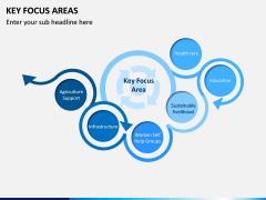 Key Focus Areas PPT Slide 2
