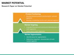 Market Potential PPT Slide 27
