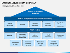 Employee Retention Strategy PPT slide 7