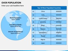 Over Population PPT Slide 4