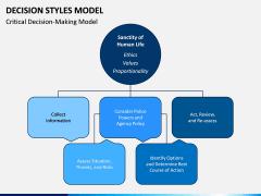 Decision Style Model PPT Slide 8