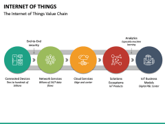 Internet of Things (IOT) PPT Slide 40