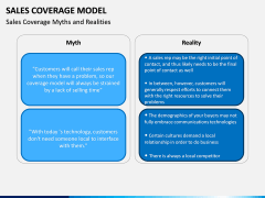 Sales Coverage Model PPT Slide 16