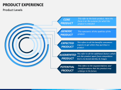 Product Experience PPT Slide 5