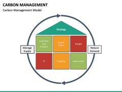 Carbon Management PPT Slide 16