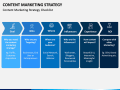 Content Marketing Strategy PPT Slide 9