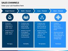 Sales Channels PPT Slide 8
