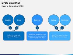 SIPOC diagram PPT slide 10
