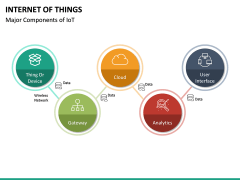 Internet of Things (IOT) PPT Slide 29