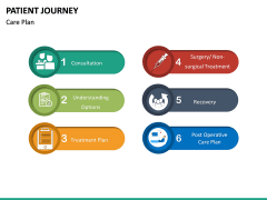 Patient Journey PPT Slide 16
