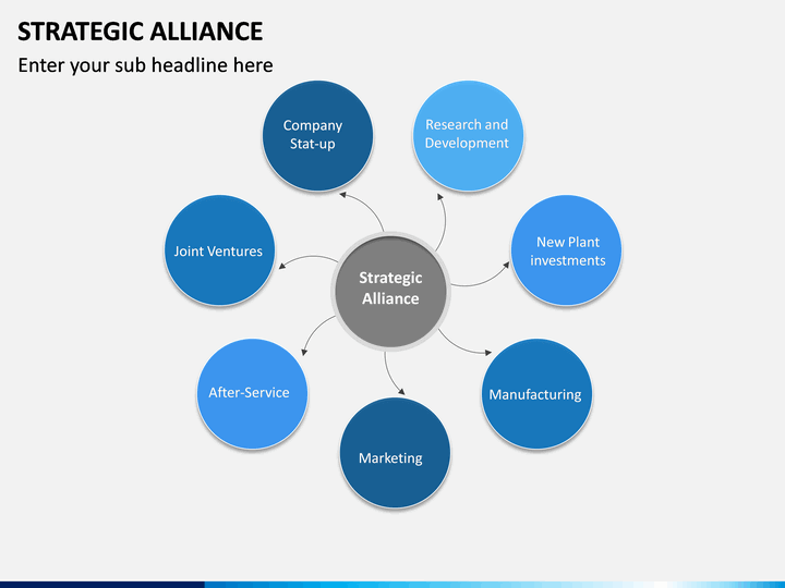 Strategic Alliance Powerpoint Template