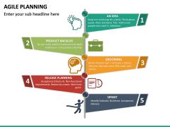 Agile Planning PPT Slide 22