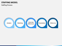 Staffing Model PPT Slide 4