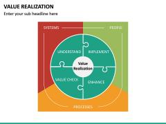Value Realization PPT Slide 11
