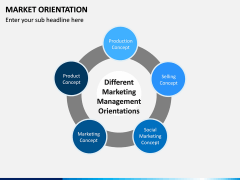 Market Orientation PPT slide 10