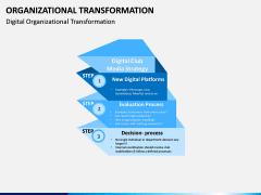 Organizational Transformation PPT Slide 9