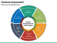 Program Management PPT Slide 21