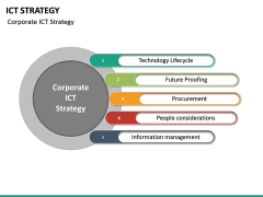 ICT Strategy PPT Slide 26