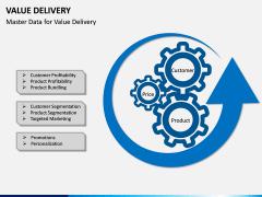 Value Delivery PPT Slide 1