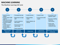 Machine Learning PPT slide 12